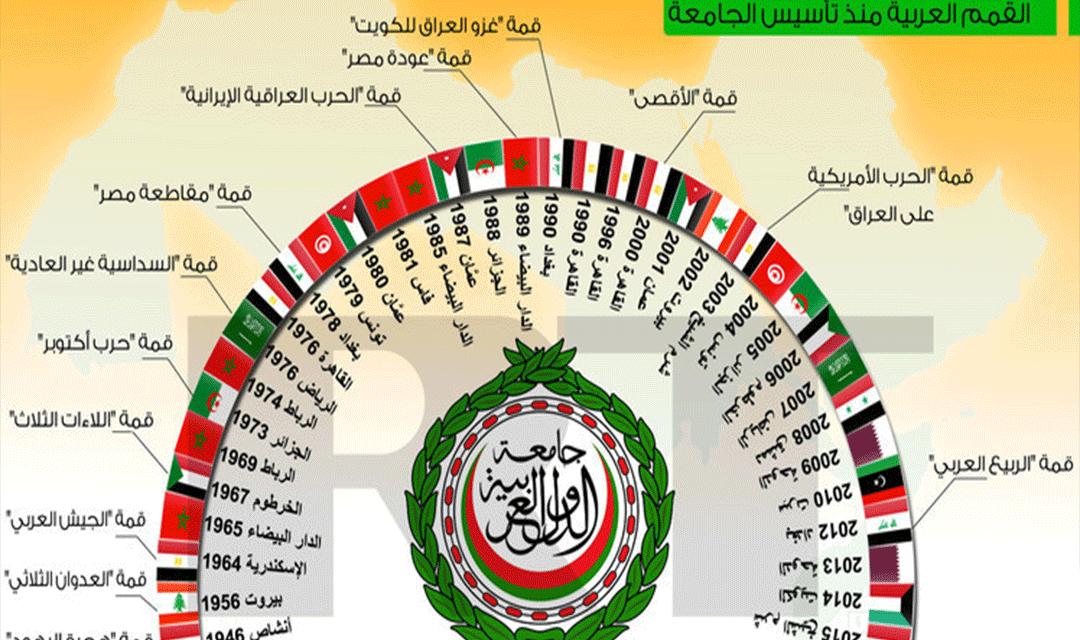 بيان اللاعنف العالمية حول انعقاد القمة العربية في الاردن