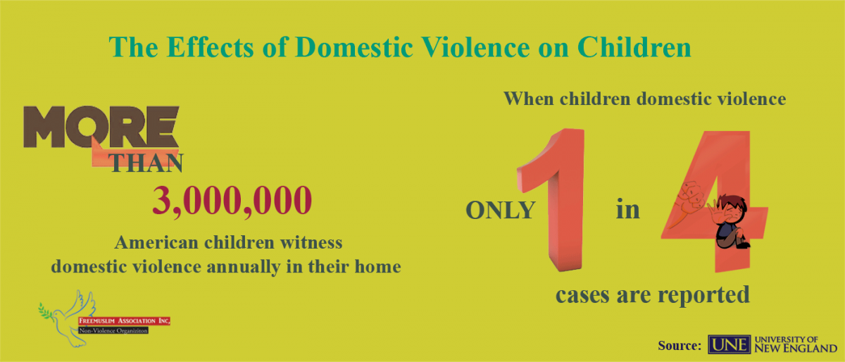 the effects of domestic violence in a growing child Objective this article reviews the literature concerning the impact of exposure to domestic violence on the health and developmental well.