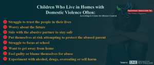 Children-Who-Live-in-Homes-With-domestic-violence