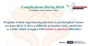 Complications-During-Birth