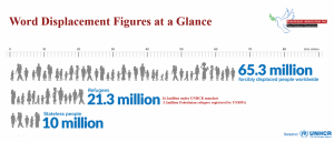 Word-Displacement-Figures-at-a-Glance.png