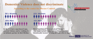 domestic-violence-does-not-discriminat